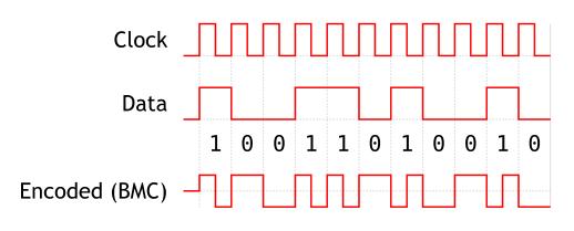 518px-Biphase_Mark_Code.svg.png